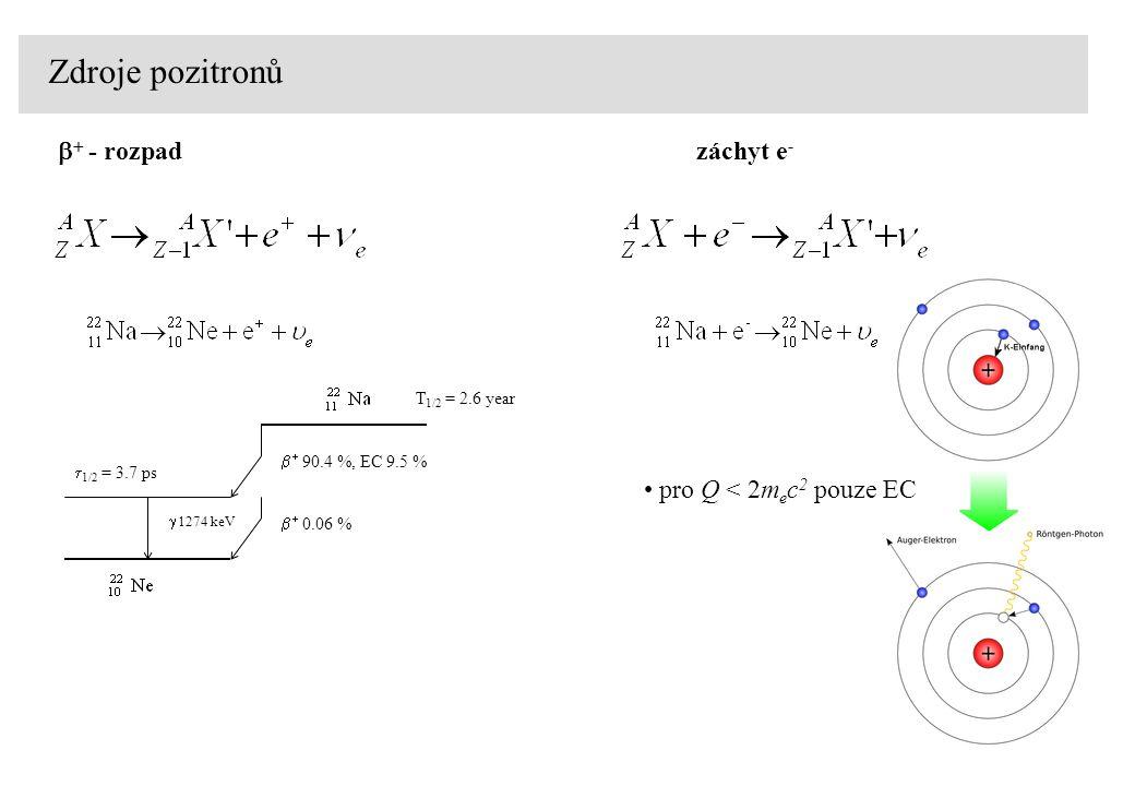 Zdroje pozitronů b+ - rozpad záchyt e- pro Q < 2mec2 pouze EC