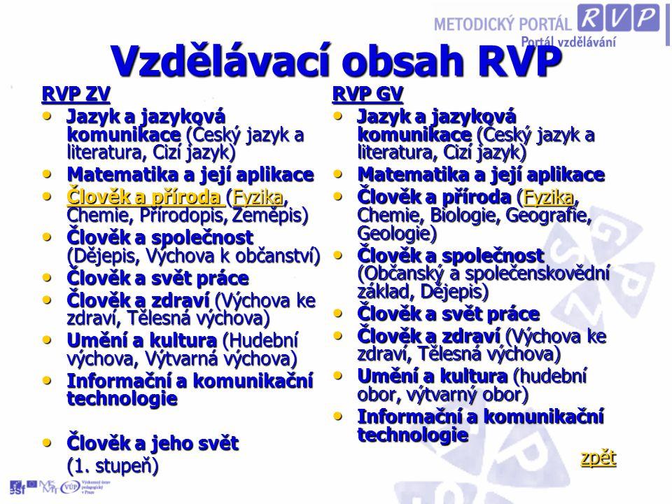 Vzdělávací obsah RVP RVP ZV
