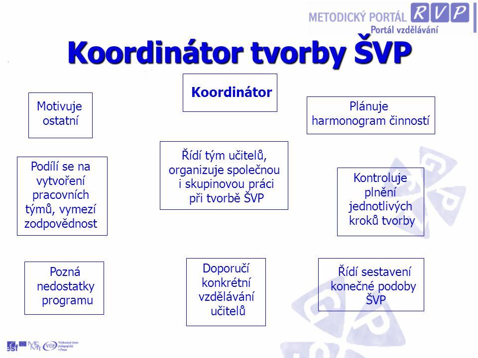 Koordinátor tvorby ŠVP