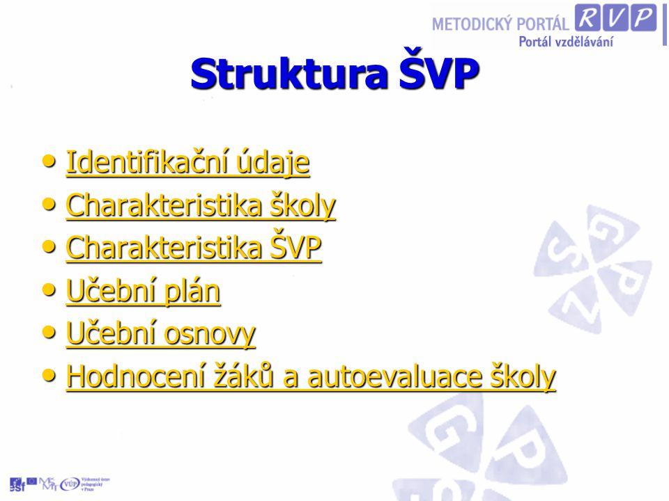Struktura ŠVP Identifikační údaje Charakteristika školy