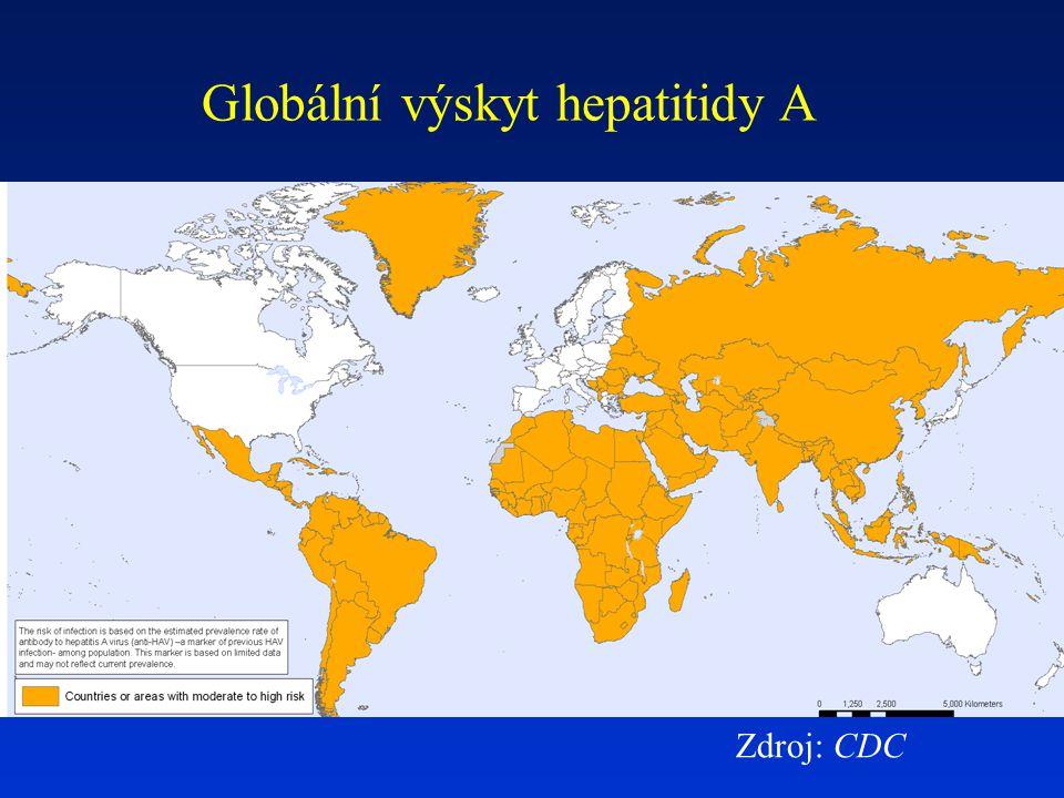 Globální výskyt hepatitidy A