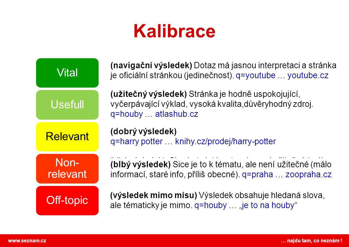 Kalibrace Vital. Usefull. Relevant. Non-relevant. Off-topic.