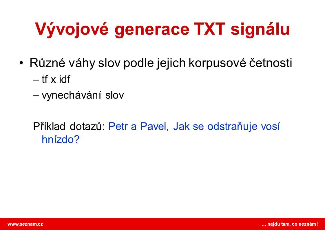 Vývojové generace TXT signálu