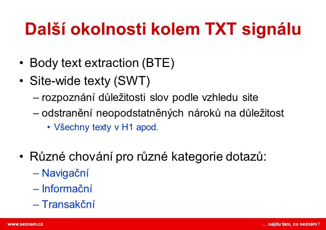 Další okolnosti kolem TXT signálu