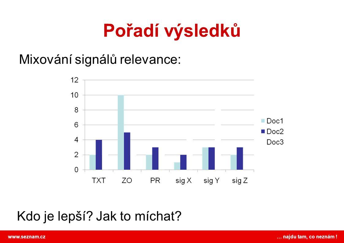 Pořadí výsledků Mixování signálů relevance: