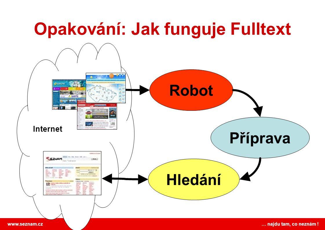 Opakování: Jak funguje Fulltext
