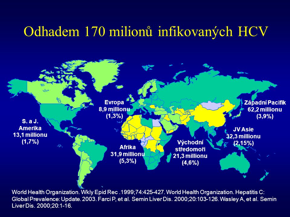 Odhadem 170 milionů infikovaných HCV