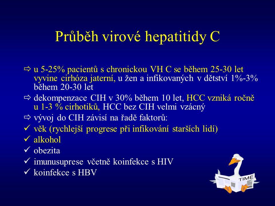 Průběh virové hepatitidy C