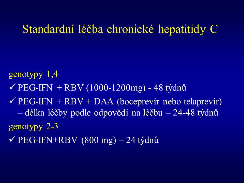 Standardní léčba chronické hepatitidy C