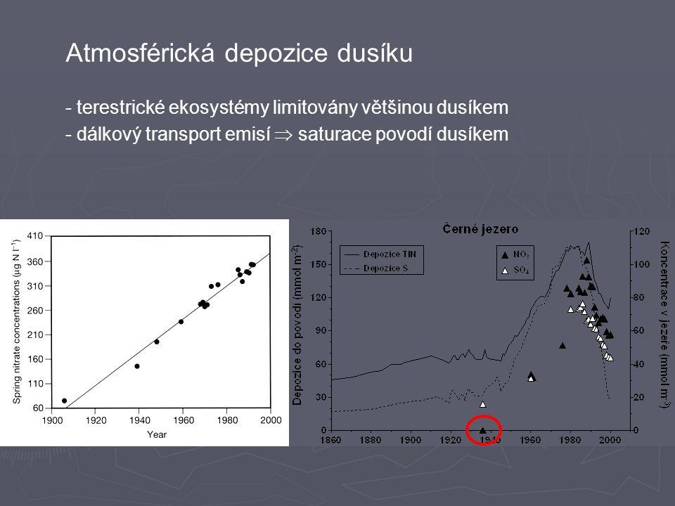 Atmosférická depozice dusíku