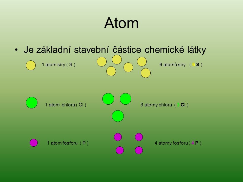 Atom Je základní stavební částice chemické látky 1 atom síry ( S )