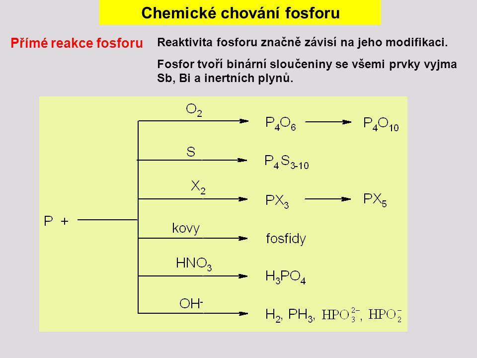 Chemické chování fosforu