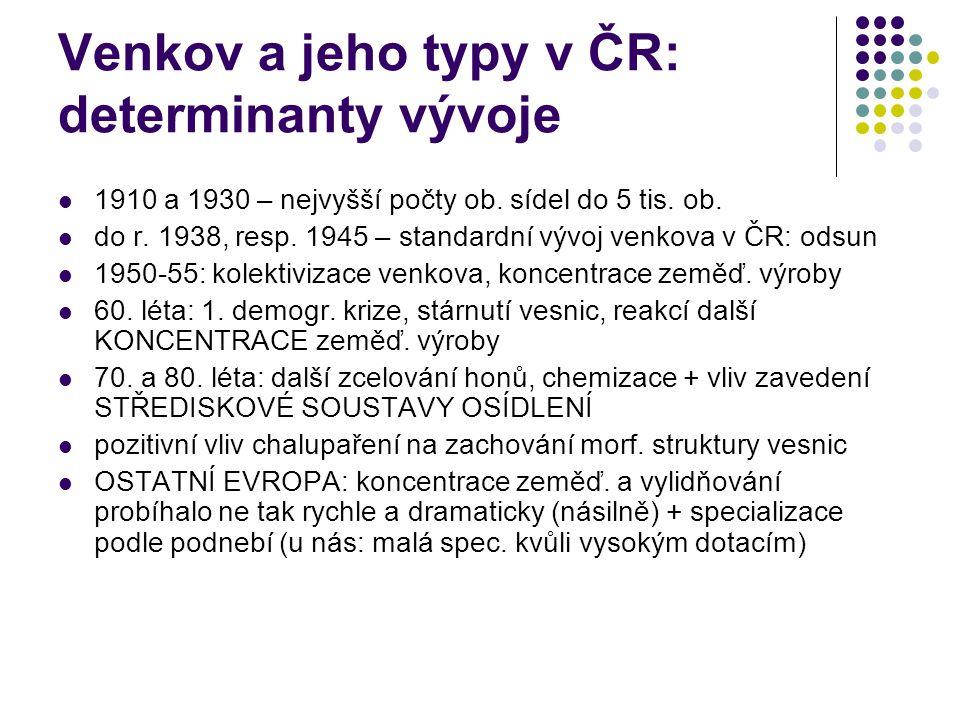 Venkov a jeho typy v ČR: determinanty vývoje