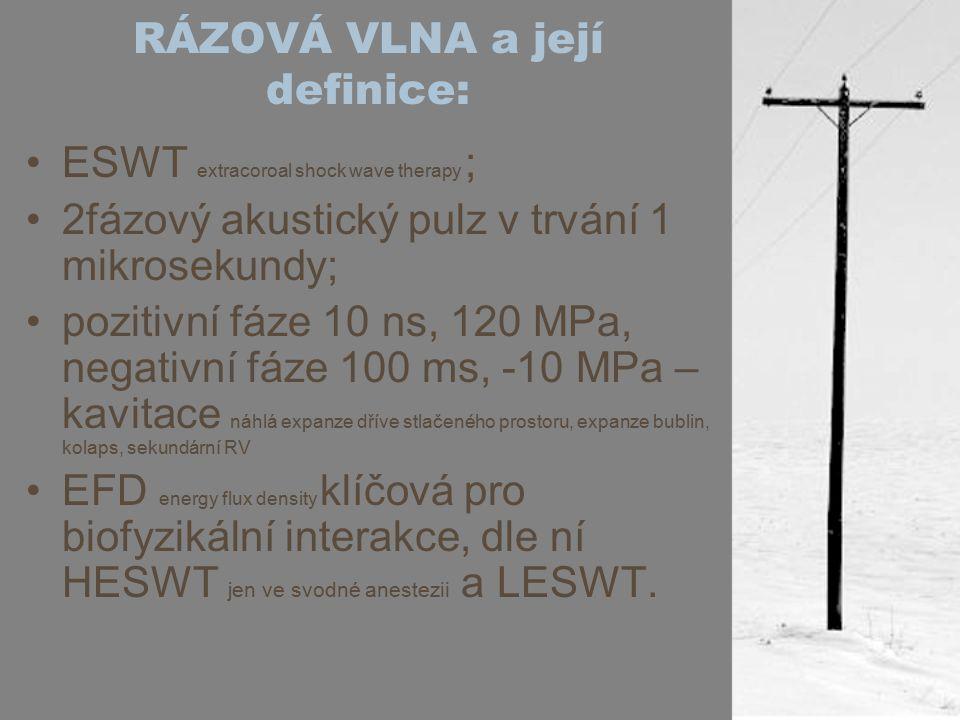 RÁZOVÁ VLNA a její definice: