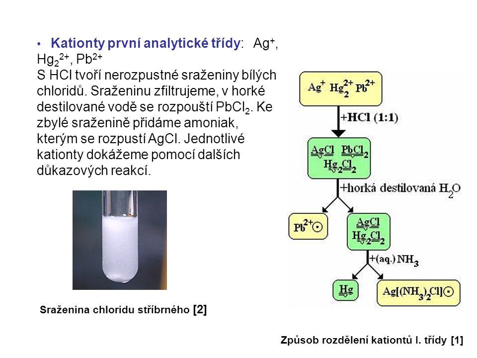 Kationty první analytické třídy: Ag+, Hg22+, Pb2+
