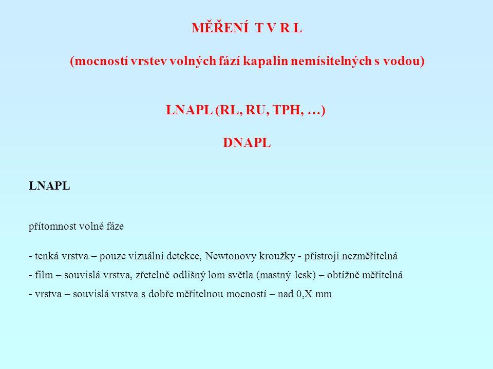 (mocností vrstev volných fází kapalin nemísitelných s vodou)