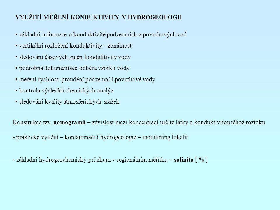 VYUŽITÍ MĚŘENÍ KONDUKTIVITY V HYDROGEOLOGII