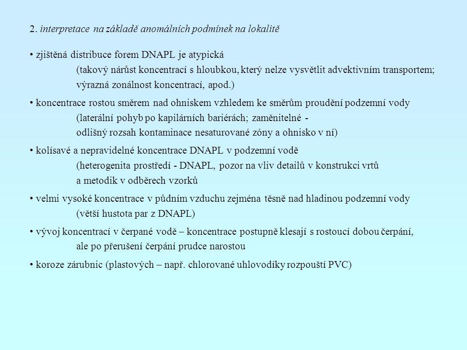 2. interpretace na základě anomálních podmínek na lokalitě