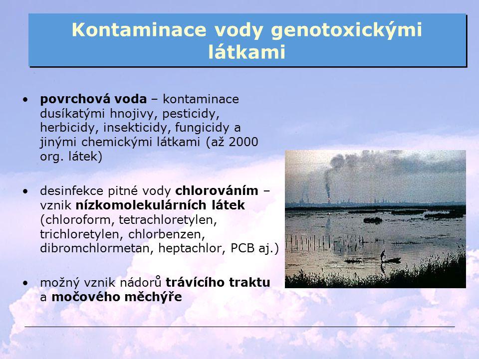 Kontaminace vody genotoxickými látkami