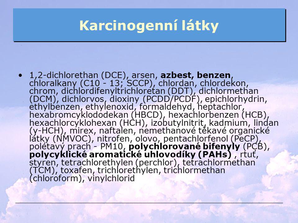 Karcinogenní látky