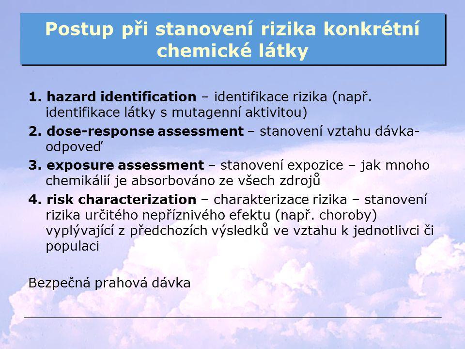 Postup při stanovení rizika konkrétní chemické látky