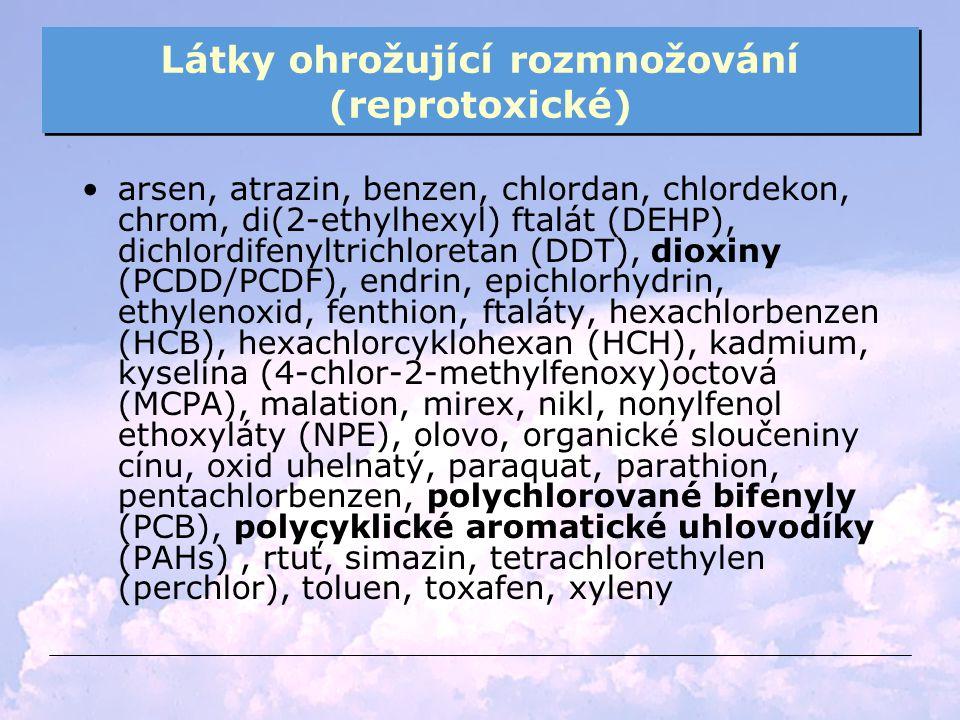 Látky ohrožující rozmnožování (reprotoxické)