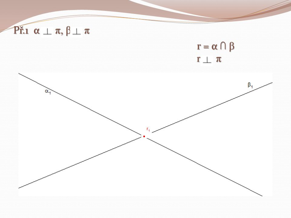 Př.1 α π, β π r = α ∩ β r π