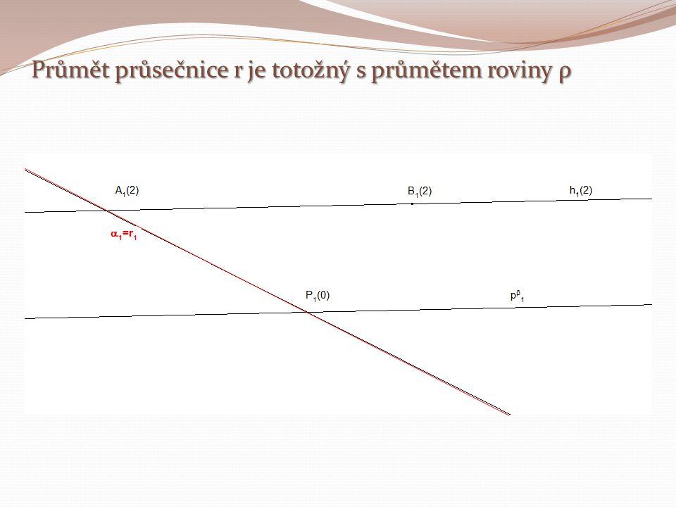 Průmět průsečnice r je totožný s průmětem roviny ρ