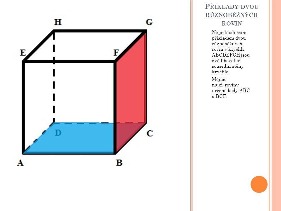 Příklady dvou různoběžných rovin
