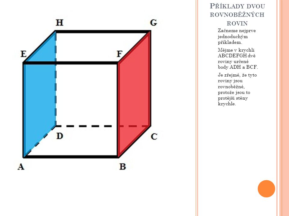 Příklady dvou rovnoběžných rovin