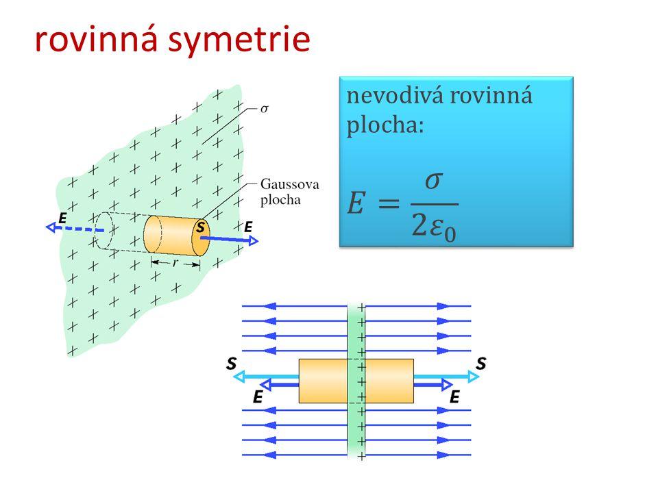 rovinná symetrie nevodivá rovinná plocha: 𝐸= 𝜎 2 𝜀 0