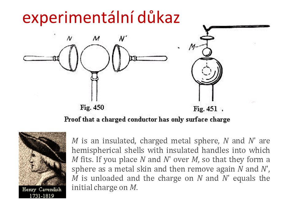 experimentální důkaz
