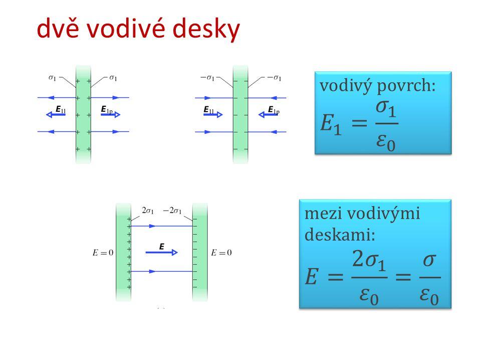 dvě vodivé desky 𝐸 1 = 𝜎 1 𝜀 0 𝐸= 2𝜎 1 𝜀 0 = 𝜎 𝜀 0 vodivý povrch:
