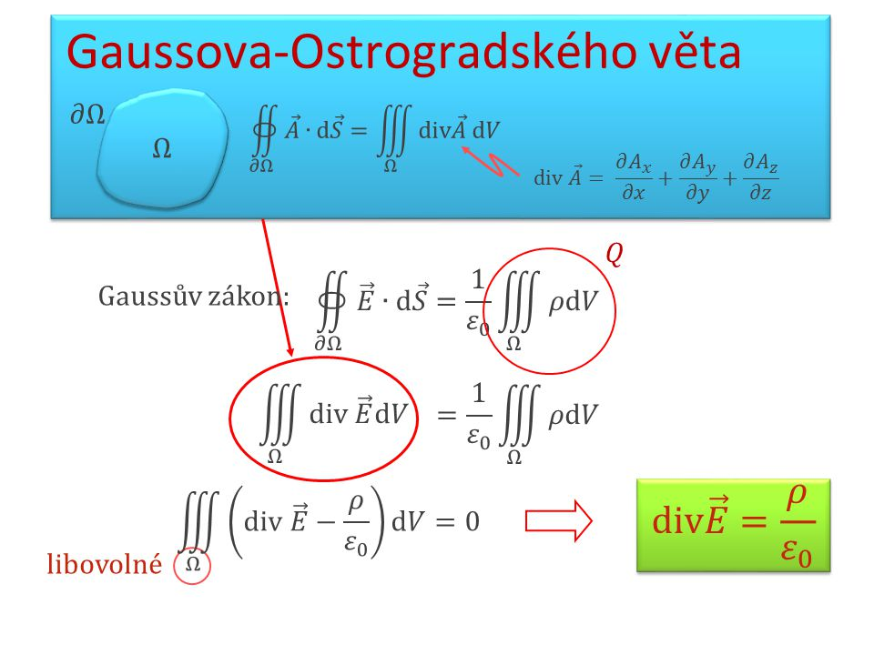 Gaussova-Ostrogradského věta