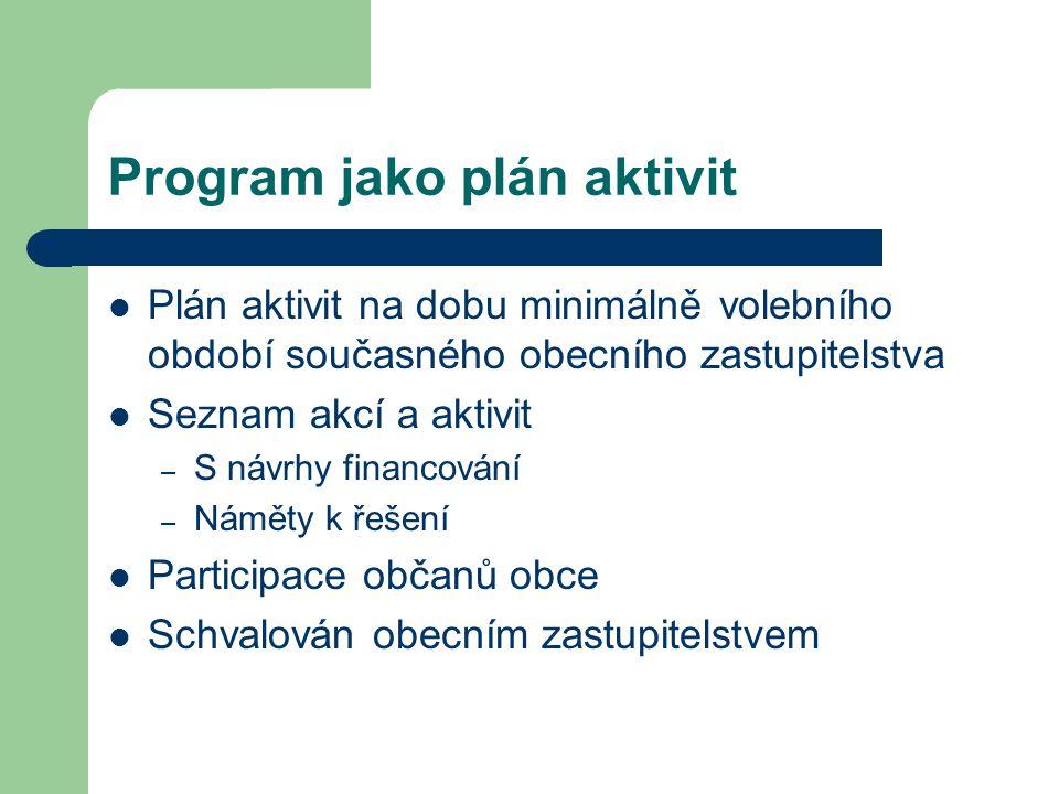 Program jako plán aktivit