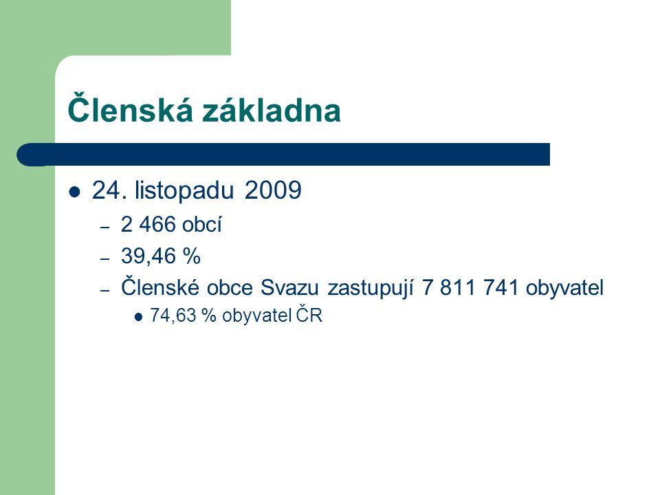 Členská základna 24. listopadu 2009 2 466 obcí 39,46 %