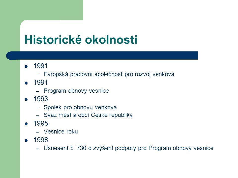 Historické okolnosti 1991. Evropská pracovní společnost pro rozvoj venkova. Program obnovy vesnice.