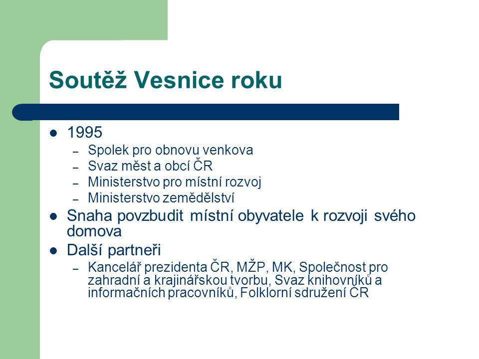 Soutěž Vesnice roku 1995. Spolek pro obnovu venkova. Svaz měst a obcí ČR. Ministerstvo pro místní rozvoj.