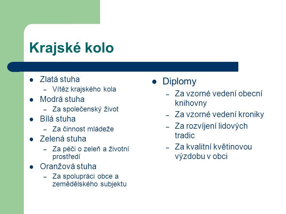 Krajské kolo Diplomy Zlatá stuha Za vzorné vedení obecní knihovny