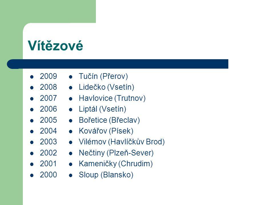 Vítězové 2009. 2008. 2007. 2006. 2005. 2004. 2003. 2002. 2001. 2000. Tučín (Přerov) Lidečko (Vsetín)