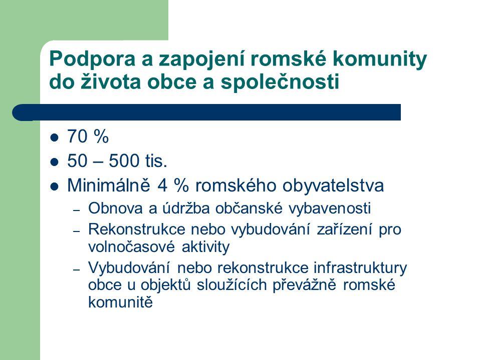 Podpora a zapojení romské komunity do života obce a společnosti