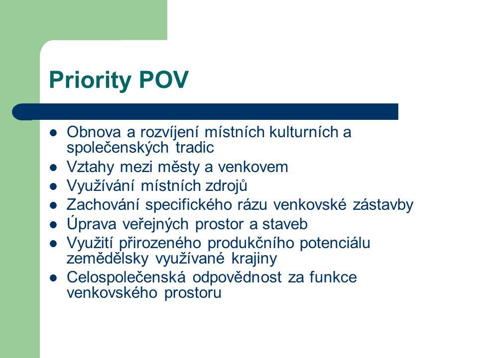 Priority POV Obnova a rozvíjení místních kulturních a společenských tradic. Vztahy mezi městy a venkovem.