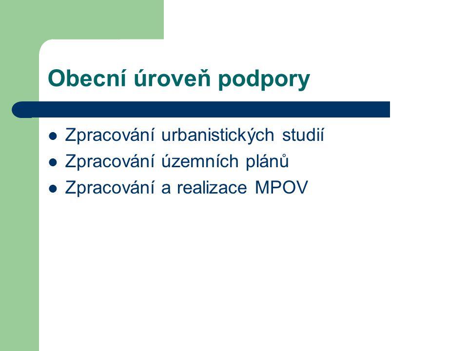 Obecní úroveň podpory Zpracování urbanistických studií