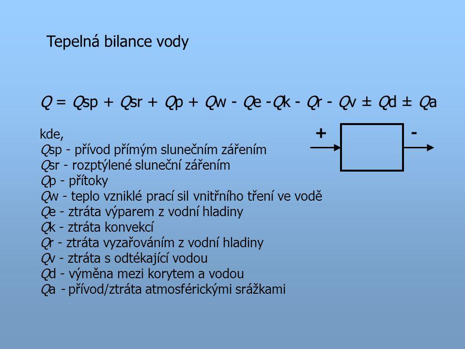 Q = Qsp + Qsr + Qp + Qw - Qe -Qk - Qr - Qv ± Qd ± Qa