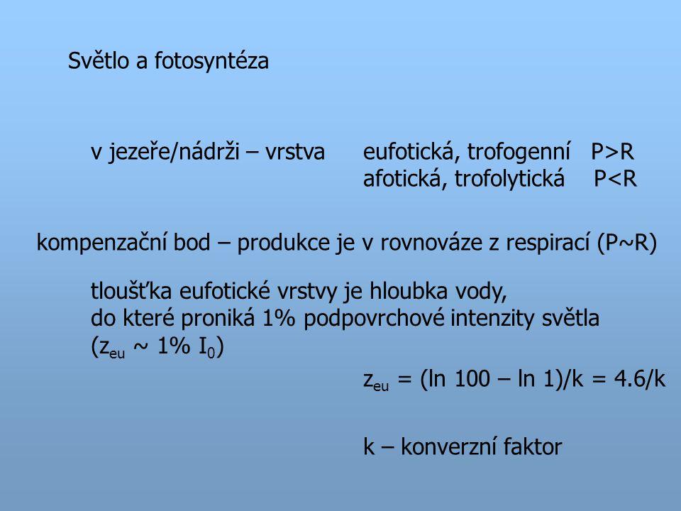 Světlo a fotosyntéza v jezeře/nádrži – vrstva eufotická, trofogenní P>R. afotická, trofolytická P<R.
