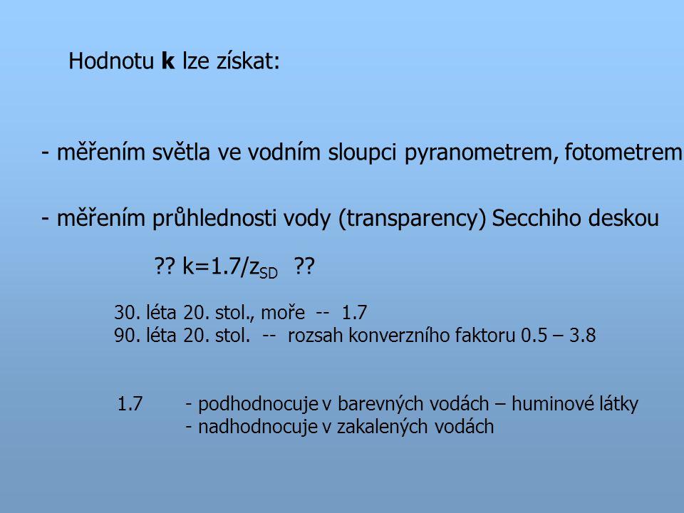 - měřením světla ve vodním sloupci pyranometrem, fotometrem