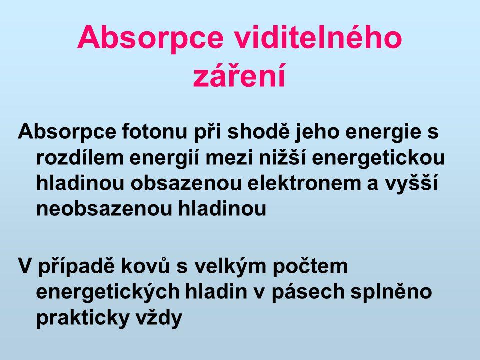 Absorpce viditelného záření