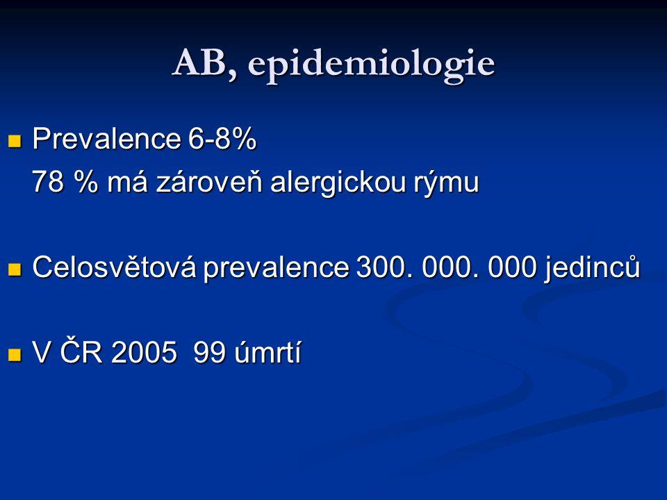 AB, epidemiologie Prevalence 6-8% 78 % má zároveň alergickou rýmu