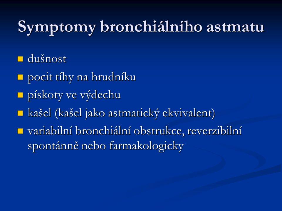 Symptomy bronchiálního astmatu