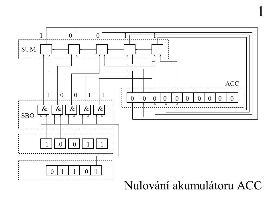 1 Nulování akumulátoru ACC 1 0 0 1 1 SUM ACC 1 0 0 1 1